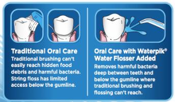 Water Flosser vs  AirFloss - DentalsReview